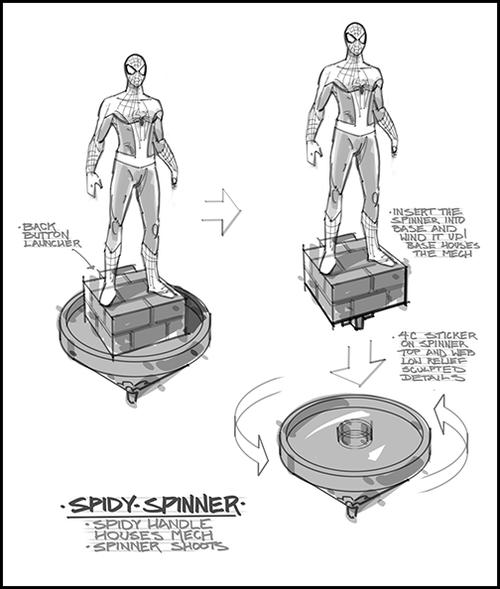 SPIDY SPINNER2