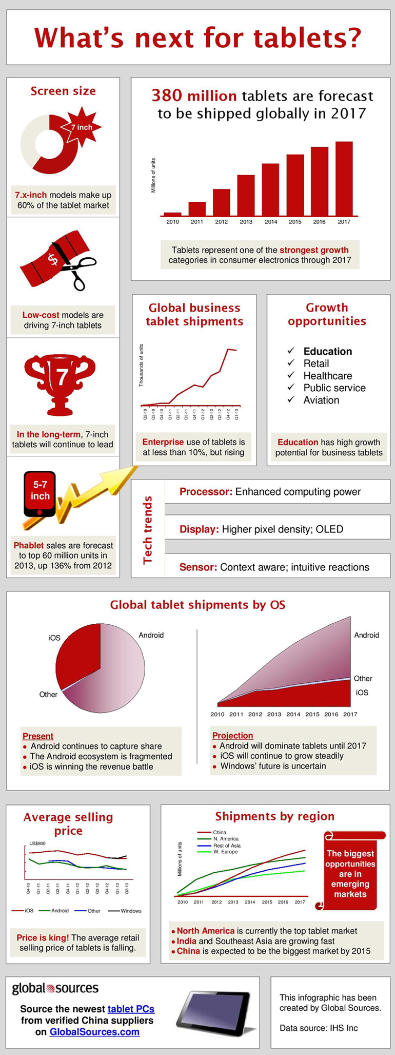 Whats_next_for_tablets_Infographic_770x2055