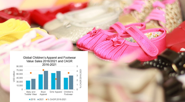 """As explored in Euromonitor International's """"Global Licensing Trends in Children's Apparel and Footwear"""" report, characters dominate children's fashion ..."""