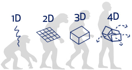 Evolution-of-Printing