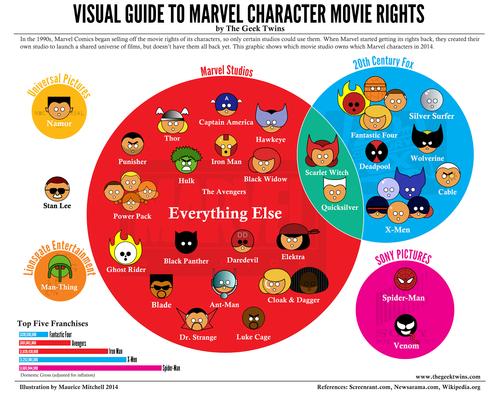 Marvel-rights_4444x3556