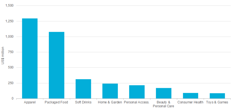 Chart_licensing_EMI